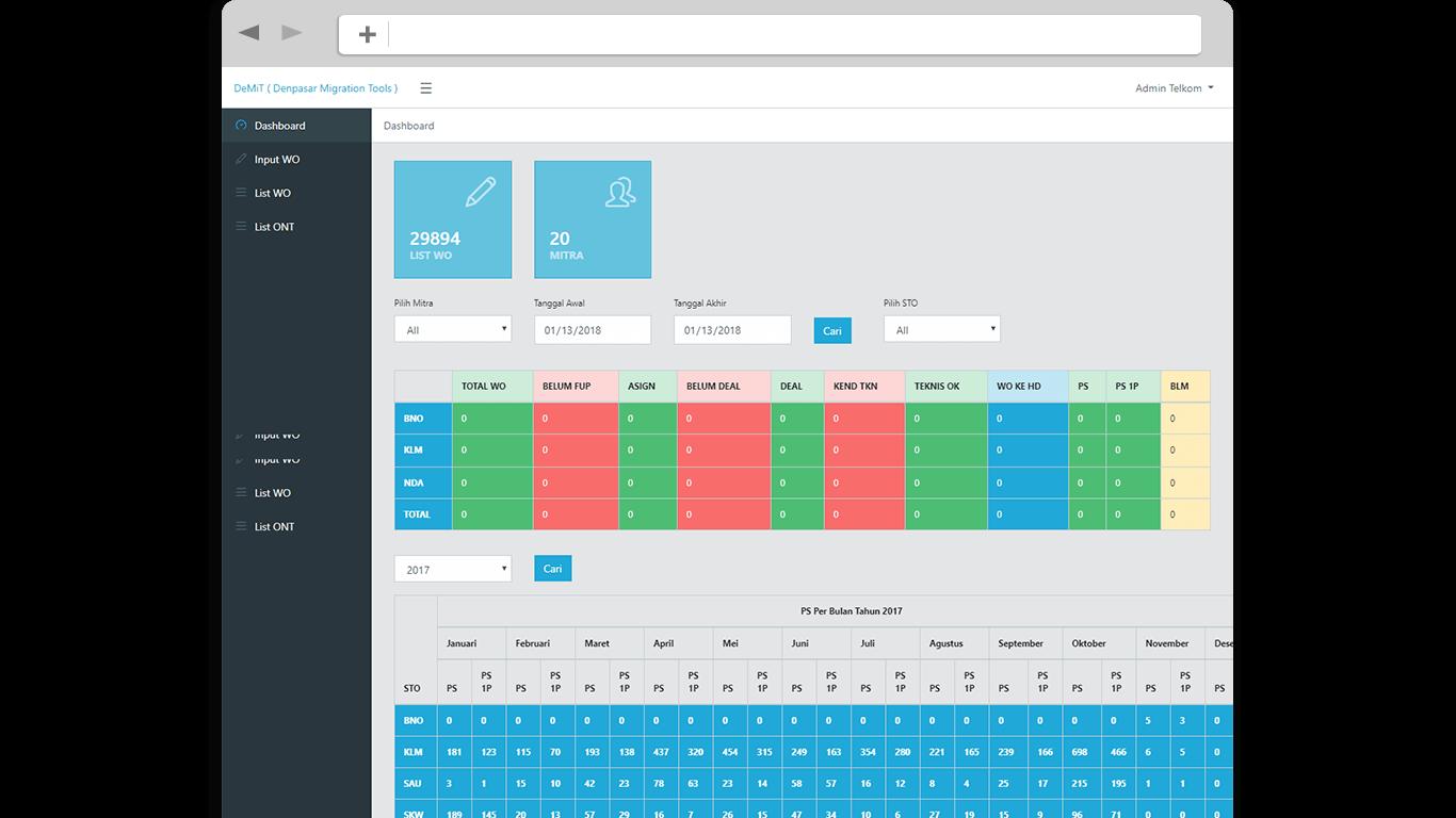 Digital Artisans - Telkom Denpasar Monitoring Tools Portfolio