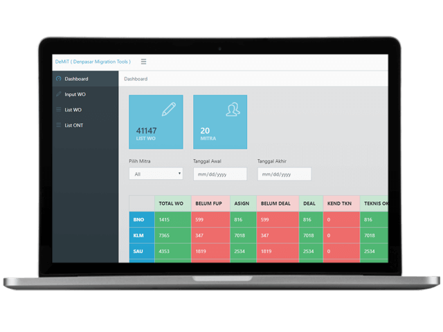Digital Artisans - Telkom Denpasar Monitoring Tools Demit Portfolio